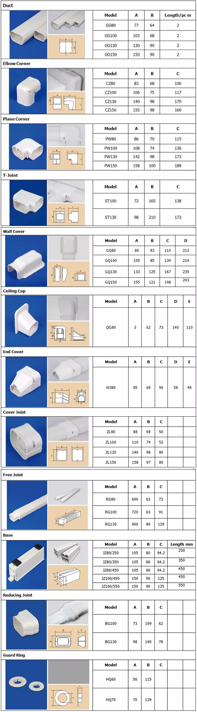 150mm White Air Conditioner Pipe Cover Parts AC Duct Fitting PVC Elbow Corner 3